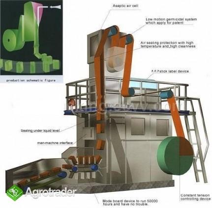 Mała linia produkcji soku pakowanego ekologicznego - zdjęcie 1