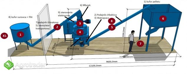 Linie do produkcji pelletu; peleciarka; granulator